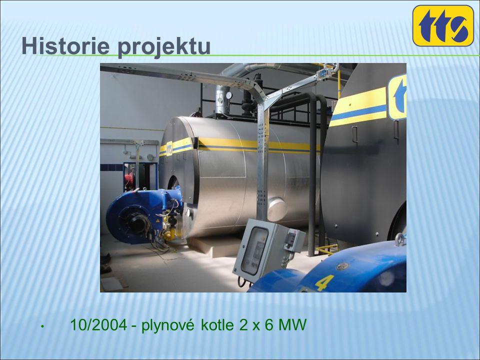Historie projektu • 10/2004 - plynové kotle 2 x 6 MW