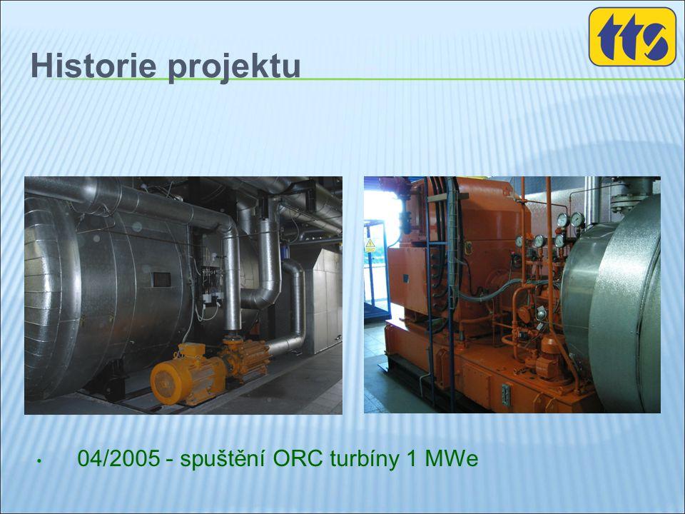 Historie projektu • 04/2005 - spuštění ORC turbíny 1 MWe