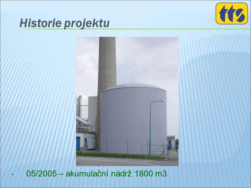 Historie projektu • 05/2005 – akumulační nádrž 1800 m3