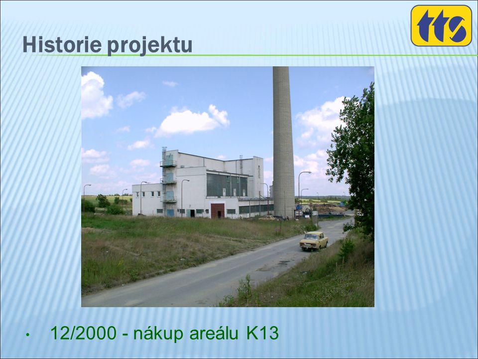 Historie projektu • 12/2000 - nákup areálu K13