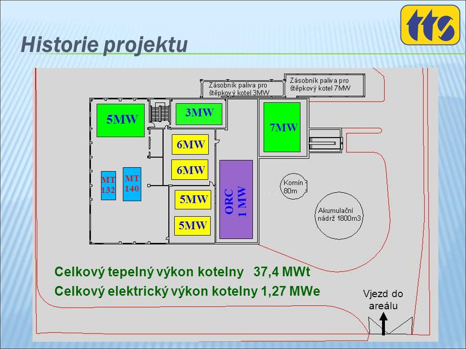 Celkový tepelný výkon kotelny 37,4 MWt Celkový elektrický výkon kotelny 1,27 MWe 5MW Vjezd do areálu 3MW 6MW MT 140 MT 132 ORC 1 MW 7MW 5MW