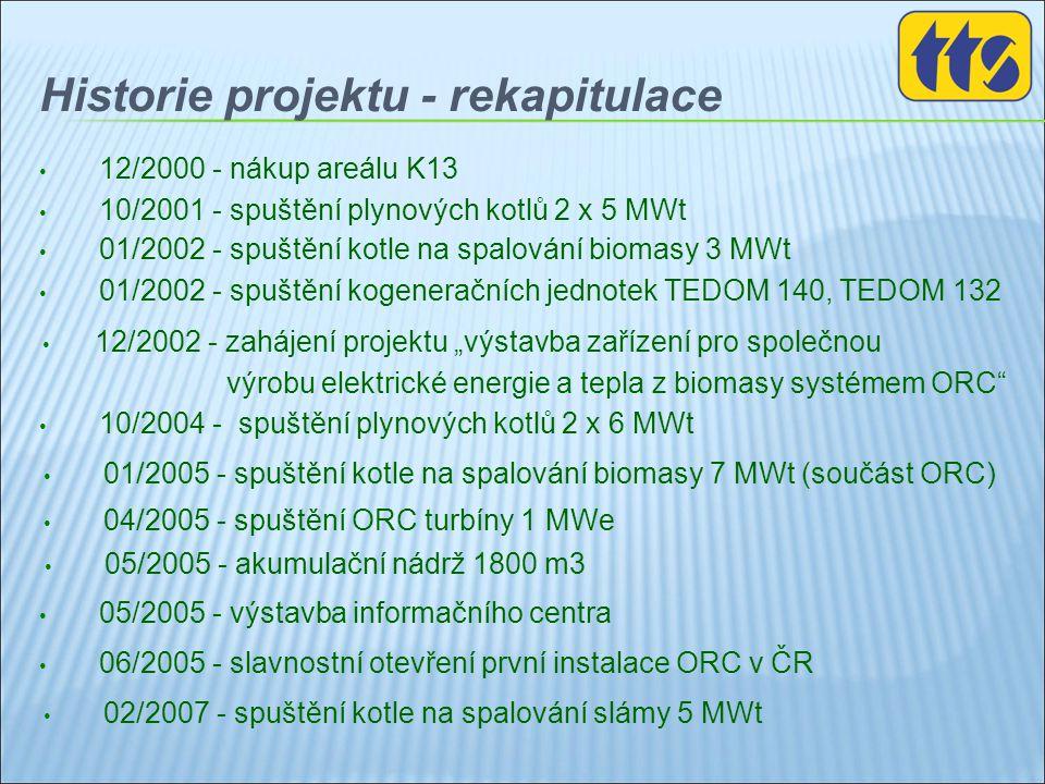 Historie projektu - rekapitulace • 04/2005 - spuštění ORC turbíny 1 MWe • 05/2005 - výstavba informačního centra • 12/2000 - nákup areálu K13 • 10/200