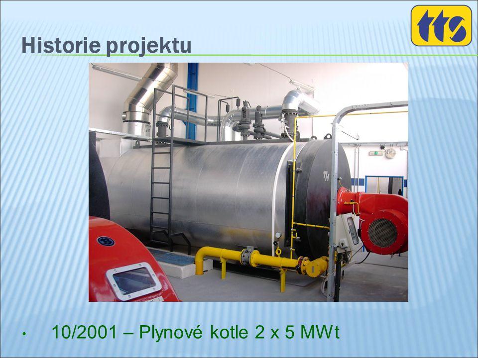 """Historie projektu - rekapitulace • 04/2005 - spuštění ORC turbíny 1 MWe • 05/2005 - výstavba informačního centra • 12/2000 - nákup areálu K13 • 10/2004 - spuštění plynových kotlů 2 x 6 MWt • 01/2005 - spuštění kotle na spalování biomasy 7 MWt (součást ORC) • 12/2002 - zahájení projektu """"výstavba zařízení pro společnou výrobu elektrické energie a tepla z biomasy systémem ORC • 01/2002 - spuštění kogeneračních jednotek TEDOM 140, TEDOM 132 • 01/2002 - spuštění kotle na spalování biomasy 3 MWt • 10/2001 - spuštění plynových kotlů 2 x 5 MWt • 02/2007 - spuštění kotle na spalování slámy 5 MWt • 06/2005 - slavnostní otevření první instalace ORC v ČR • 05/2005 - akumulační nádrž 1800 m3"""