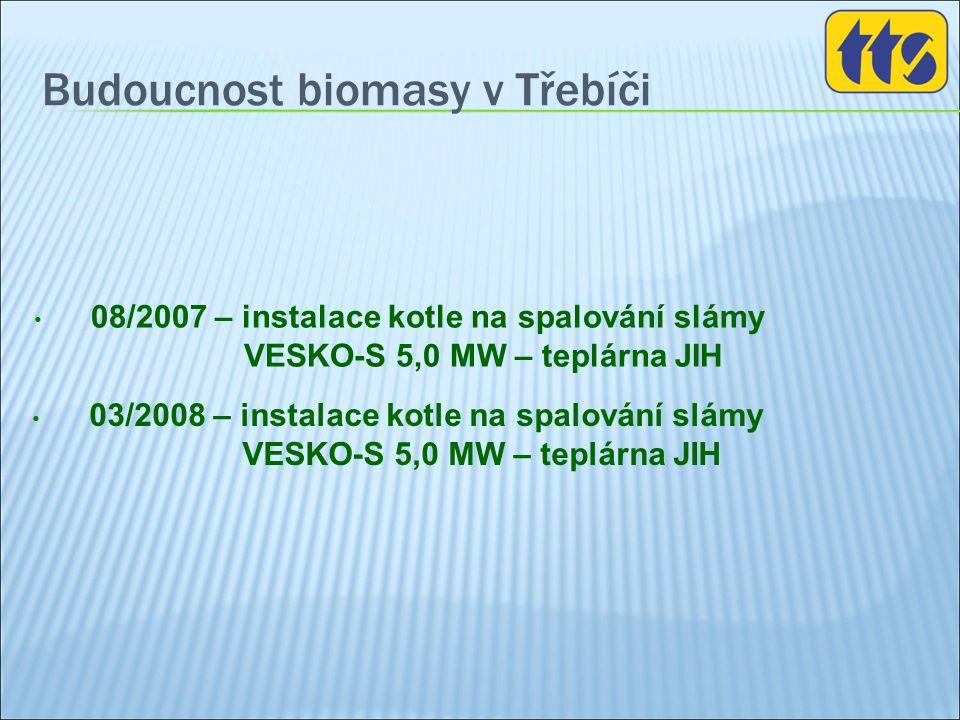 Budoucnost biomasy v Třebíči • 08/2007 – instalace kotle na spalování slámy VESKO-S 5,0 MW – teplárna JIH • 03/2008 – instalace kotle na spalování slá