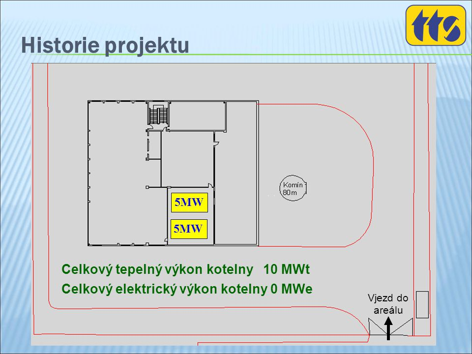 Historie projektu Celkový tepelný výkon kotelny 10 MWt Celkový elektrický výkon kotelny 0 MWe 5MW Vjezd do areálu