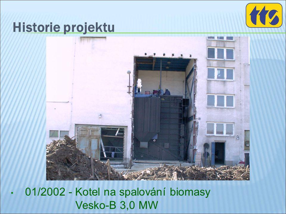 Historie projektu Celkový pohled na kotelnu, denní zásobník paliva 01/2002