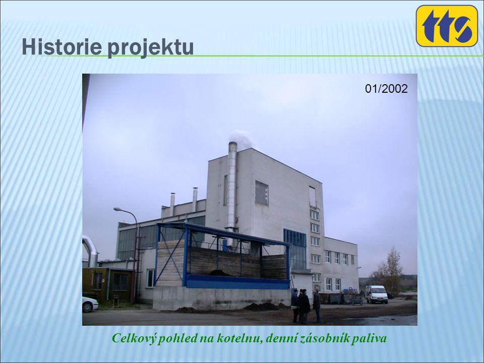 Historie projektu Celkový tepelný výkon kotelny 13 MWt Celkový elektrický výkon kotelny 0 MWe 5MW Vjezd do areálu 3MW