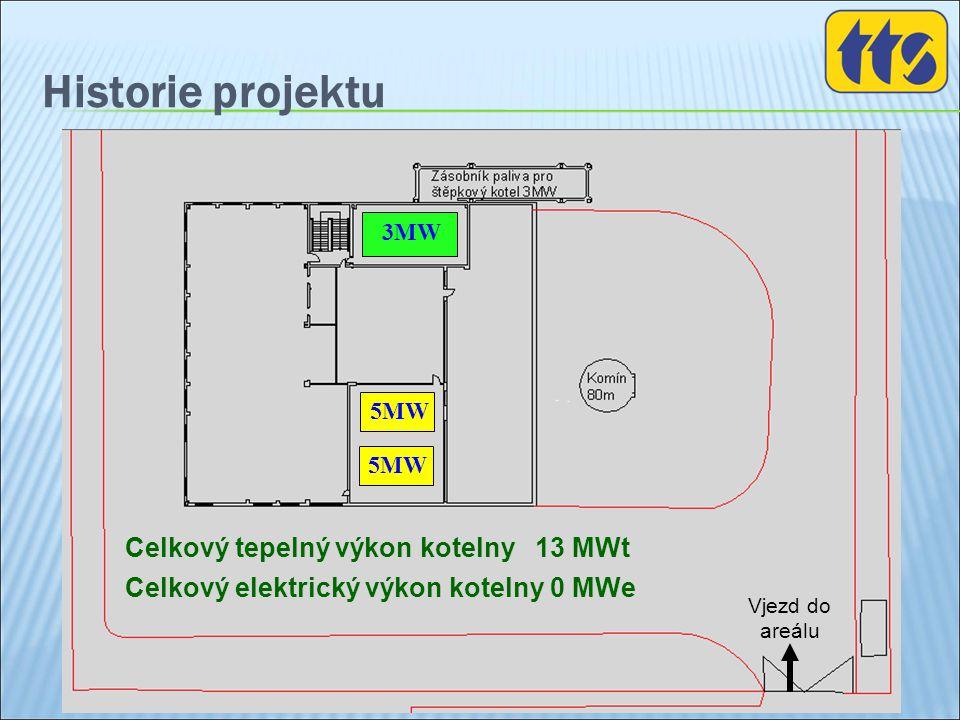Historie projektu Celkový tepelný výkon kotelny 32,4 MWt Celkový elektrický výkon kotelny 1,27 MWe 5MW Vjezd do areálu 3MW 6MW MT 140 MT 132 ORC 1 MW 7MW