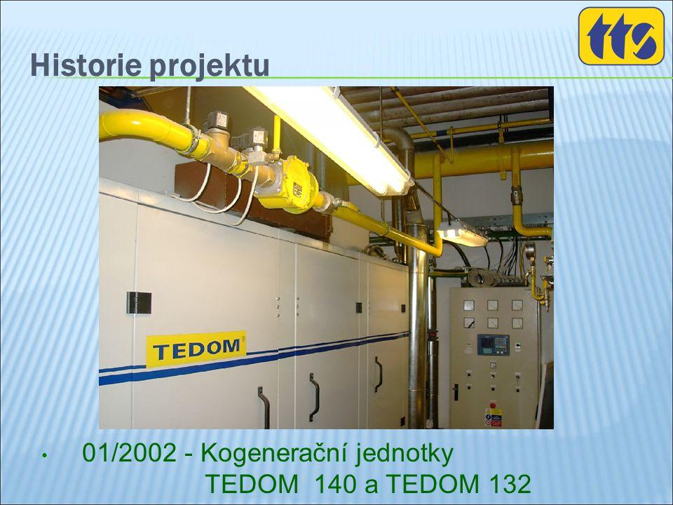 Závěr • Cesta k naplnění indikativního cíle podílu elektřiny z obnovitelných zdrojů na hrubé spotřebě elektřiny v České republice ve výši 8% do roku 2010 (skutečný stav 3.8%) Směrnice Evropského parlamentu a Rady 2001/77/ES a 2004/08/ES • Vícepalivovost – snížení rizikovosti dodávek energií a cenových výkyvů paliv • Udržitelný rozvoj v regionu, využití místních zdrojů (klest, těžební zbytky, sláma atd.) • Úspora CO2 – omezení skleníkových plynů (Kjótský protokol) • Sláma + energetické plodiny – šance pro zemědělce – využití přebytečné půdy • Vytvoření nových pracovních míst při zpracování biomasy pro energetické účely • Řešení krizové situace – zajištění dodávek tepla i při výpadku elektrické energie a zemního plynu