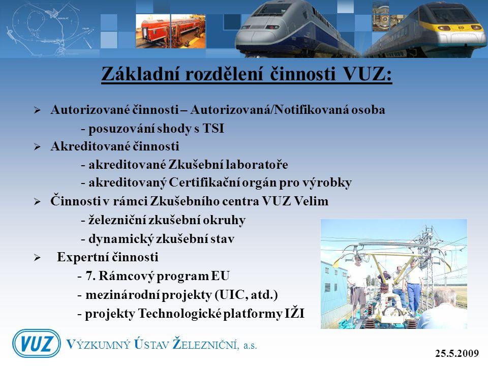 Základní rozdělení činnosti VUZ:  Autorizované činnosti – Autorizovaná/Notifikovaná osoba - posuzování shody s TSI  Akreditované činnosti - akredito