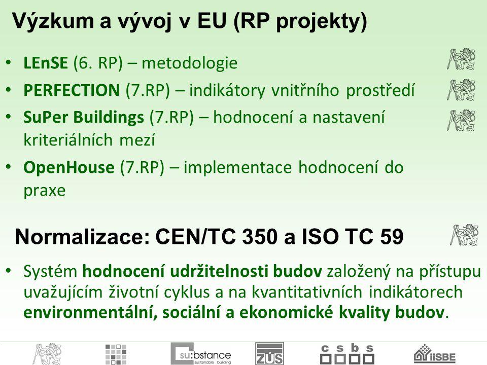 • LEnSE (6. RP) – metodologie • PERFECTION (7.RP) – indikátory vnitřního prostředí • SuPer Buildings (7.RP) – hodnocení a nastavení kriteriálních mezí