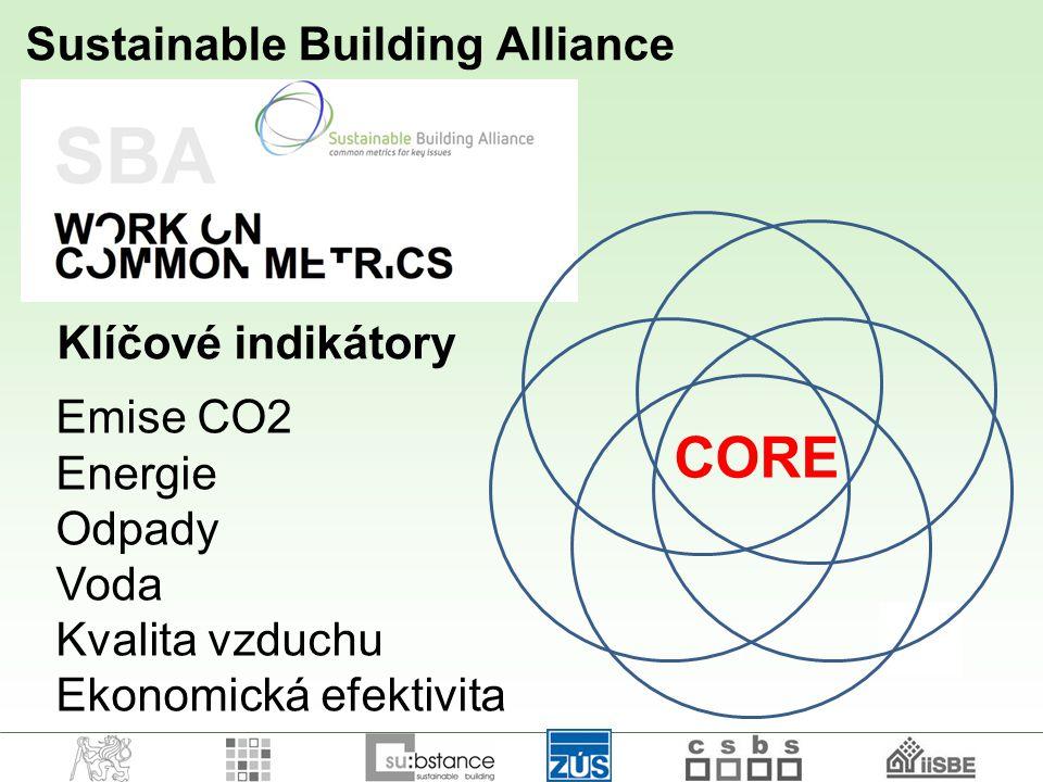 Sustainable Building Alliance CORE Emise CO2 Energie Odpady Voda Kvalita vzduchu Ekonomická efektivita Klíčové indikátory