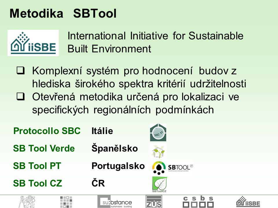  Komplexní systém pro hodnocení budov z hlediska širokého spektra kritérií udržitelnosti  Otevřená metodika určená pro lokalizaci ve specifických re