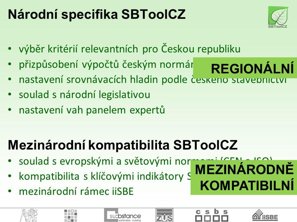 • výběr kritérií relevantních pro Českou republiku • přizpůsobení výpočtů českým normám • nastavení srovnávacích hladin podle českého stavebnictví • s