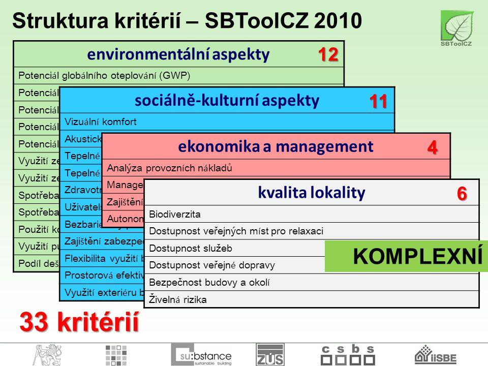 Struktura kritérií – SBToolCZ 2010 environmentální aspekty Potenci á l glob á ln í ho oteplov á n í (GWP) Potenci á l okyselov á n í prostřed í (AP) P