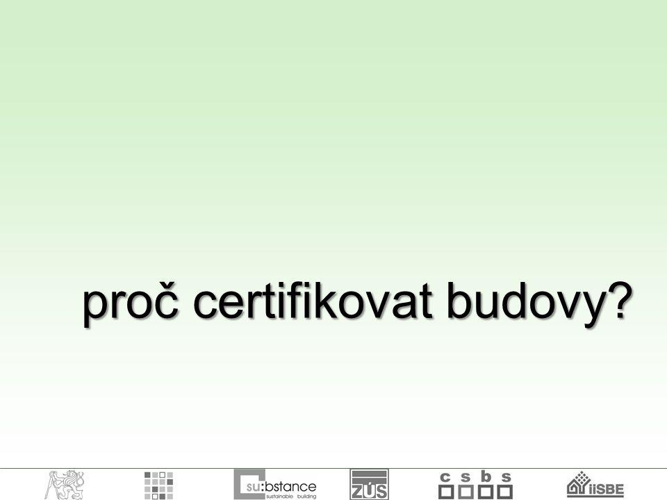 proč certifikovat budovy?