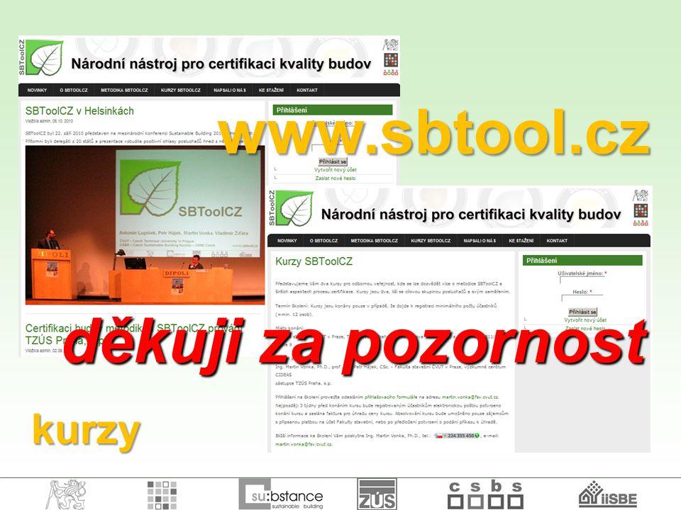 www.sbtool.cz kurzy děkuji za pozornost