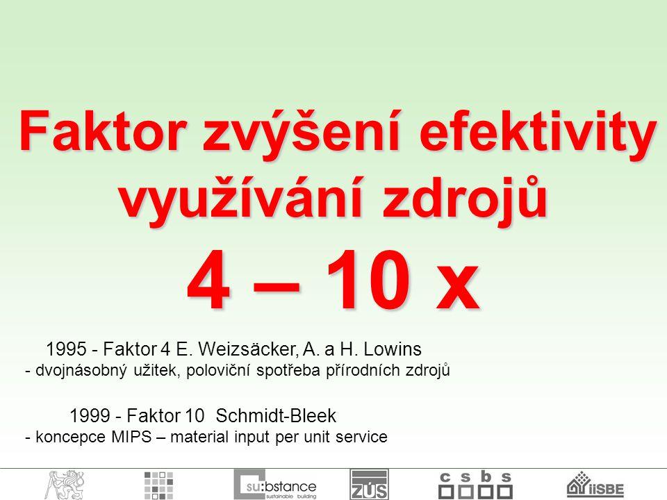 Faktor zvýšení efektivity využívání zdrojů 4 – 10 x 1995 - Faktor 4 E. Weizsäcker, A. a H. Lowins - dvojnásobný užitek, poloviční spotřeba přírodních