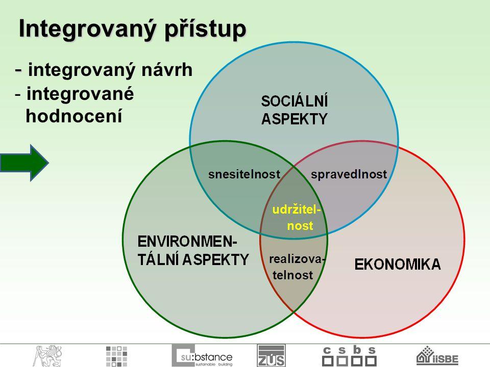 - - integrovaný návrh - integrované hodnocení Integrovaný přístup