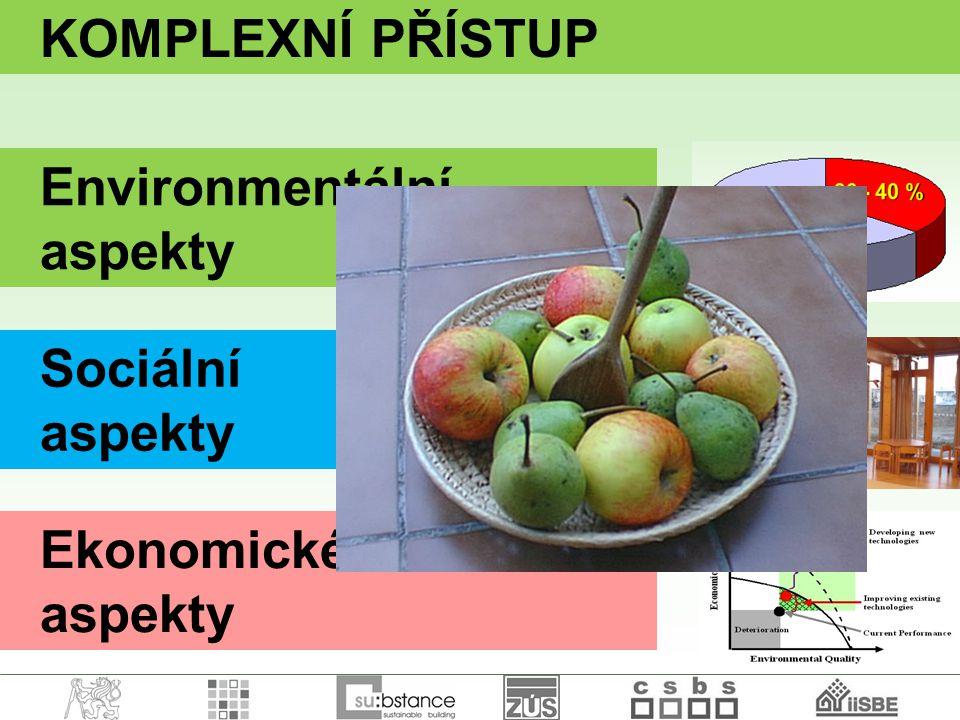 2 Zvýšení uživatelské kvality budov 3 Ekonomická efektivita Snížení dopadů na životní prostředí1 Environmentální aspekty Sociální aspekty Ekonomické a