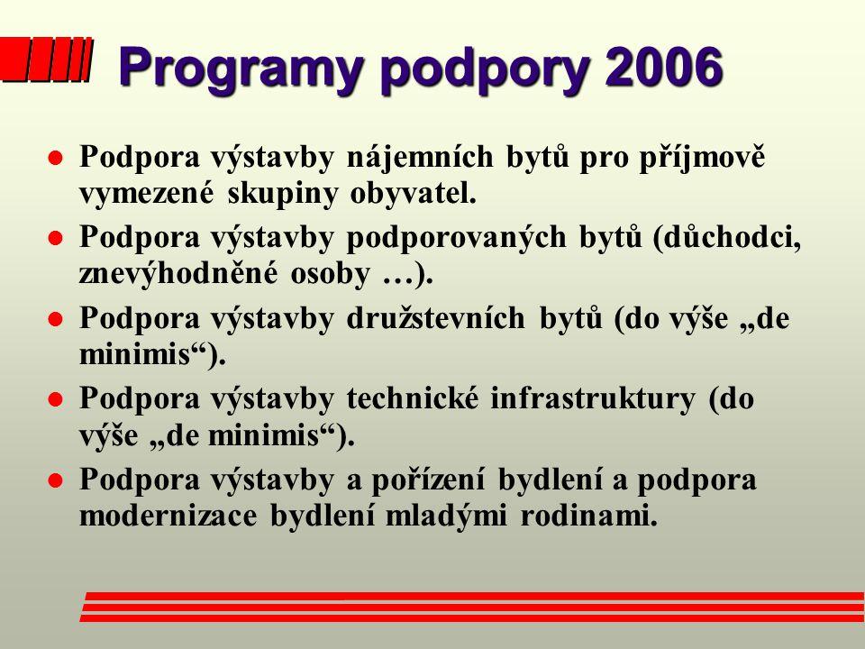 Programy podpory 2006 l Podpora výstavby nájemních bytů pro příjmově vymezené skupiny obyvatel. l Podpora výstavby podporovaných bytů (důchodci, znevý