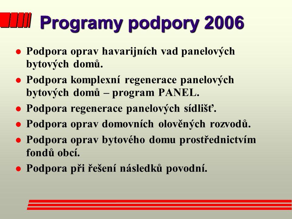 Programy podpory 2006 l Podpora oprav havarijních vad panelových bytových domů. l Podpora komplexní regenerace panelových bytových domů – program PANE
