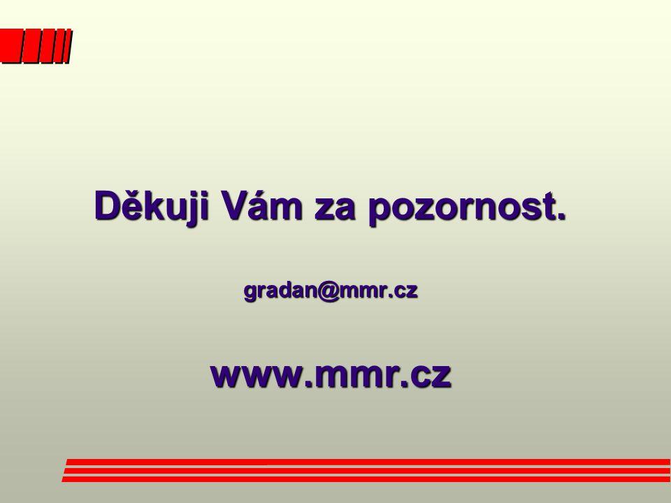 Děkuji Vám za pozornost. gradan@mmr.cz www.mmr.cz