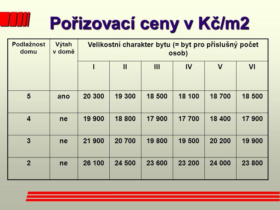 Pořizovací ceny v Kč/m2 Pořizovací ceny v Kč/m2 Podlažnost domu Výtah v domě Velikostní charakter bytu (= byt pro příslušný počet osob) IIIIIIIVVVI 5a