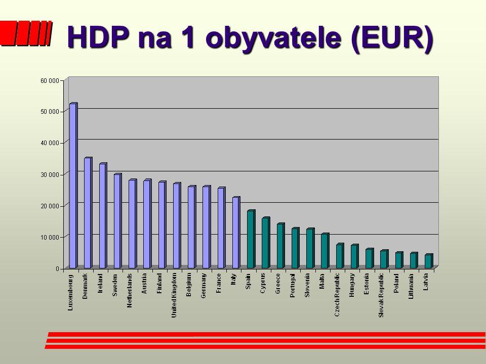 Regulované nájemné závisí na velikosti, nikoli na lokalitě, nekryje náklady Praha 37 Kč/m 2 /měs.; K.