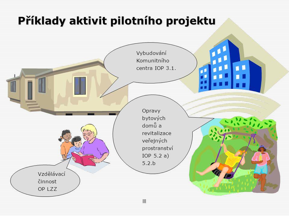 lll Příklady aktivit pilotního projektu Vybudování Komunitního centra IOP 3.1. Vzdělávací činnost OP LZZ Opravy bytových domů a revitalizace veřejných