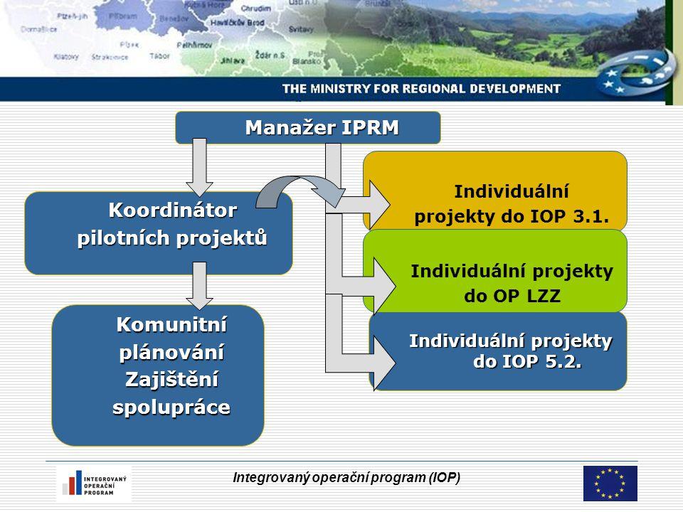 Integrovaný operační program (IOP) Koordinátor pilotních projektů Individuální projekty do IOP 3.1. Manažer IPRM Individuální projekty do IOP 5.2. Ind
