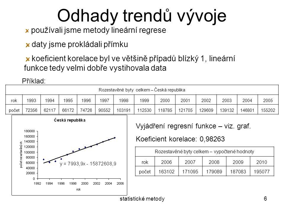 statistické metody6 Odhady trendů vývoje používali jsme metody lineární regrese daty jsme prokládali přímku koeficient korelace byl ve většině případů