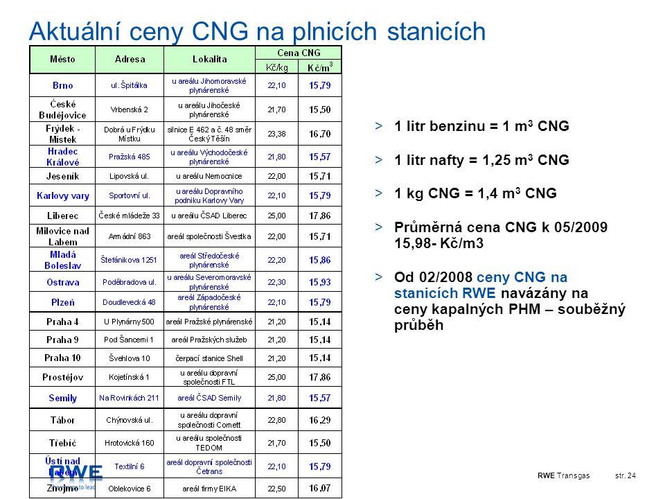 RWE Transgasstr. 24 Aktuální ceny CNG na plnicích stanicích >1 litr benzinu = 1 m 3 CNG >1 litr nafty = 1,25 m 3 CNG >1 kg CNG = 1,4 m 3 CNG >Průměrná