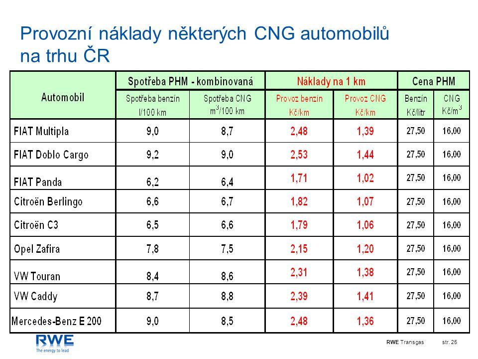 RWE Transgasstr. 25 Provozní náklady některých CNG automobilů na trhu ČR