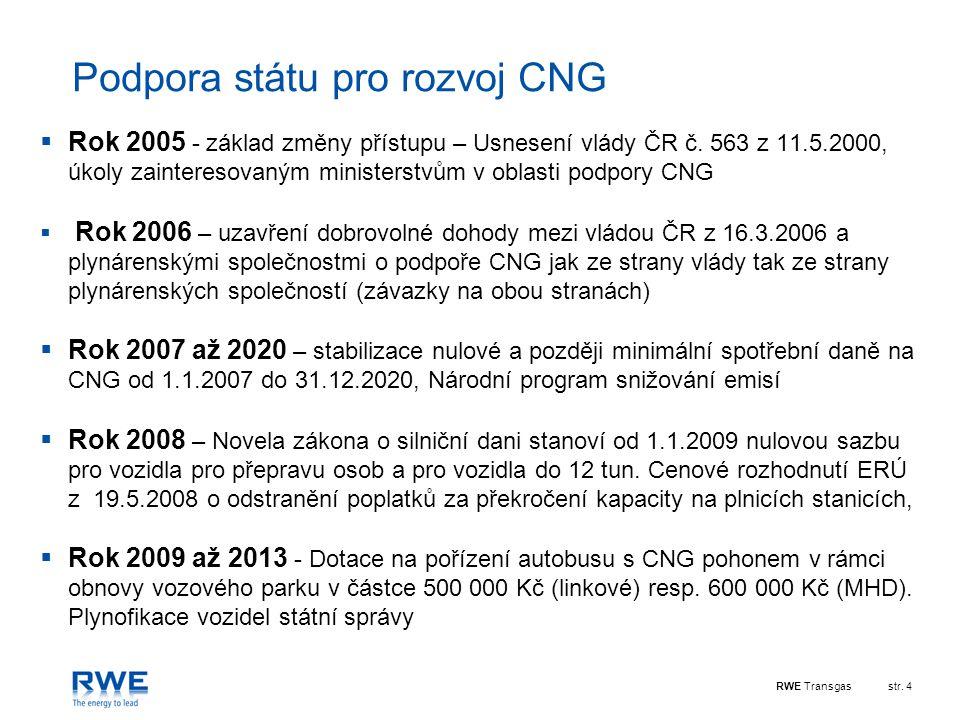 RWE Transgasstr. 4 Podpora státu pro rozvoj CNG  Rok 2005 - základ změny přístupu – Usnesení vlády ČR č. 563 z 11.5.2000, úkoly zainteresovaným minis