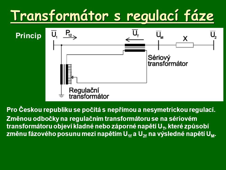 Transformátor s regulací fáze Fázory napětí před regulací Změna fázového úhlu i amplitudy po regulaci UTUT U 1f U 2f  UMUM  Příklad realizace transformátoru PST mezi Francií a Španělskem z roku 1998