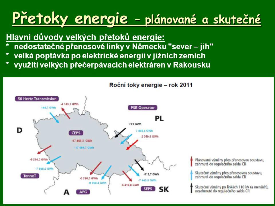 Plánovaná skladba zdrojů v ČR