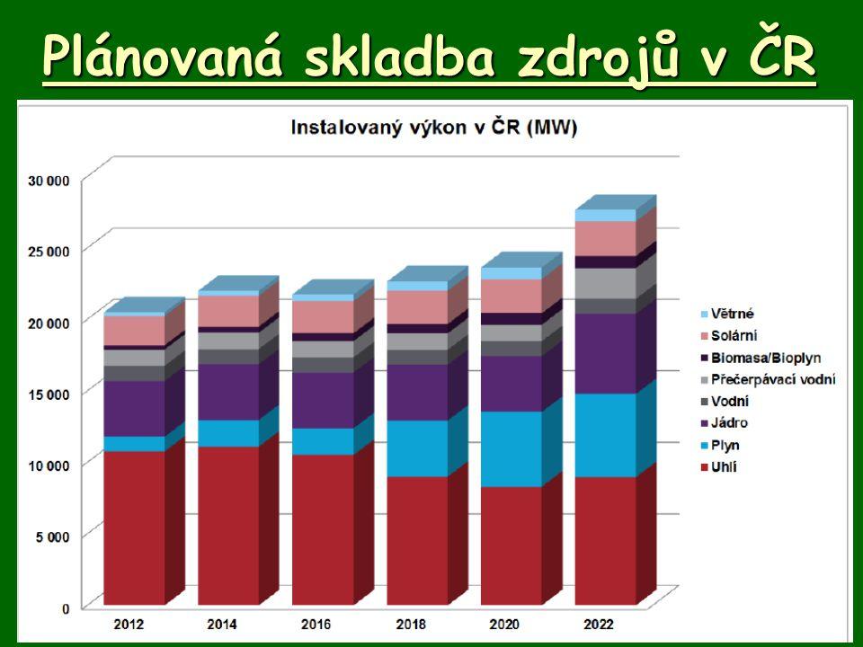 Plánované změny v propojení 1Řízení přetoků na profilu 50Hz-T – ČEPS  PST transformátory 2.Podpora evropského trhu s elektřinou  posílení a obnova přenosových linek