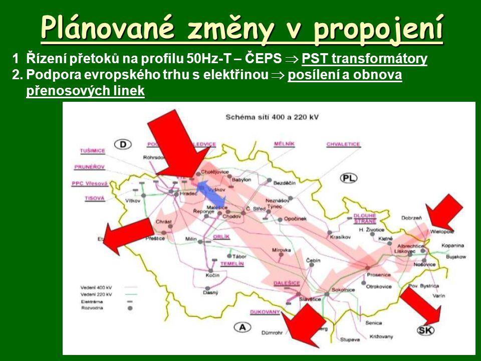 Transformátory s příčnou regulací Význam PST je regulovat velikost výkonu, který prochází danou přenosovou linkou Důvody PST - daná přenosová linka má nedostatečnou kapacitu  je ohrožena spolehlivost přenosové linky (kritérium N-1)  zvýšení ztrát -regulace obchodu Použití PST V Západní Evropě jsou PST používány zejména na profilech jednotlivých zemí, nově se připravuje instalace na profilu Polsko - Německo a ČR – Německo (reakce na rozhodnutí Polska).
