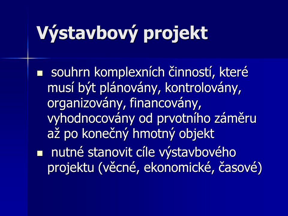 Kolaudační řízení Účastníci  stavebník, popř.