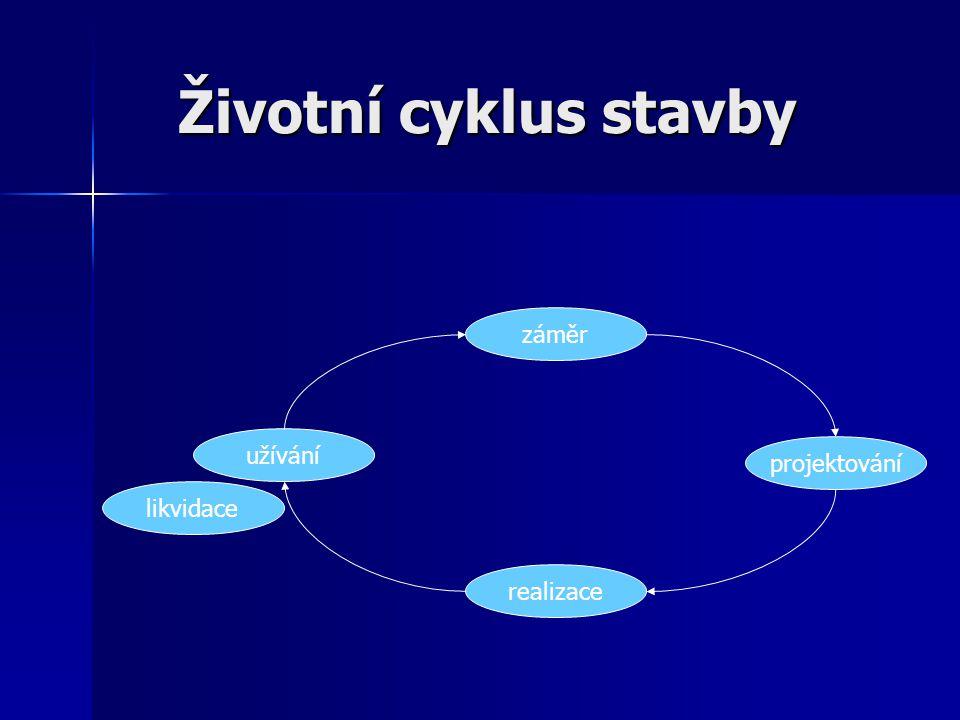 Fáze výstavbového projektu  výstavbový projekt má fáze shodné s životním cyklem stavby záměr Předinvestiční fáze (projektování) Provozní fáze (užívání) Investiční fáze (realizace)