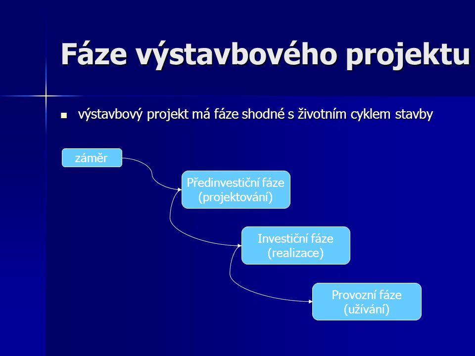 Fáze výstavbového projektu  výstavbový projekt má fáze shodné s životním cyklem stavby záměr Předinvestiční fáze (projektování) Provozní fáze (užíván