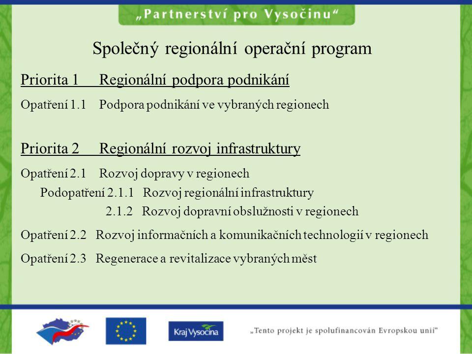 Společný regionální operační program Priorita 1 Regionální podpora podnikání Opatření 1.1 Podpora podnikání ve vybraných regionech Priorita 2 Regionální rozvoj infrastruktury Opatření 2.1 Rozvoj dopravy v regionech Podopatření 2.1.1 Rozvoj regionální infrastruktury 2.1.2 Rozvoj dopravní obslužnosti v regionech Opatření 2.2 Rozvoj informačních a komunikačních technologií v regionech Opatření 2.3 Regenerace a revitalizace vybraných měst