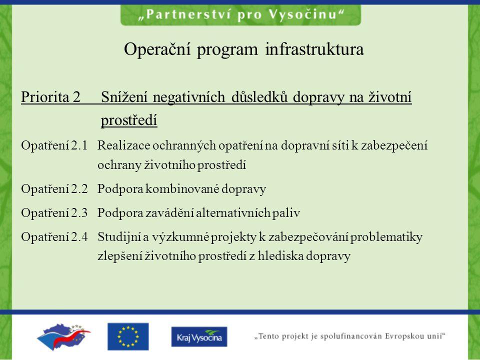 Operační program infrastruktura Priorita 2 Snížení negativních důsledků dopravy na životní prostředí Opatření 2.1 Realizace ochranných opatření na dop