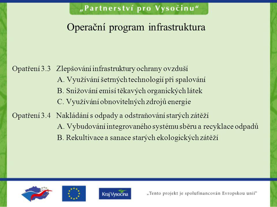 Operační program infrastruktura Opatření 3.3 Zlepšování infrastruktury ochrany ovzduší A. Využívání šetrných technologií při spalování B. Snižování em