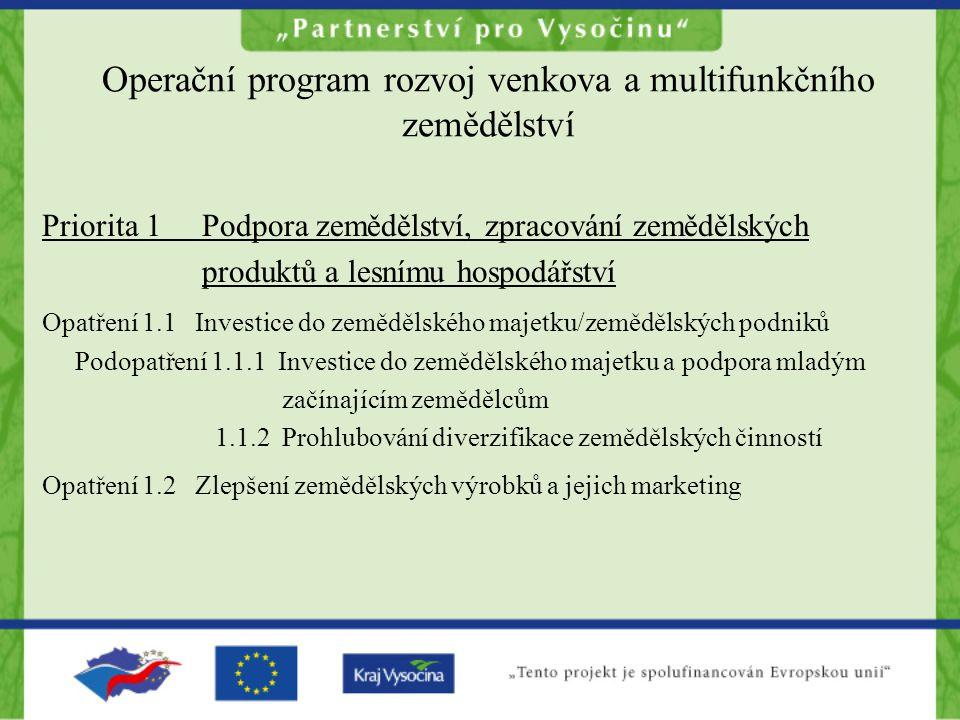 Operační program rozvoj venkova a multifunkčního zemědělství Priorita 1 Podpora zemědělství, zpracování zemědělských produktů a lesnímu hospodářství Opatření 1.1 Investice do zemědělského majetku/zemědělských podniků Podopatření 1.1.1 Investice do zemědělského majetku a podpora mladým začínajícím zemědělcům 1.1.2 Prohlubování diverzifikace zemědělských činností Opatření 1.2 Zlepšení zemědělských výrobků a jejich marketing