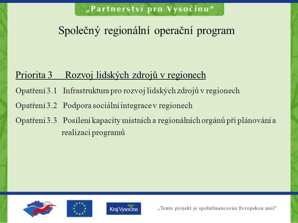 Společný regionální operační program Priorita 3 Rozvoj lidských zdrojů v regionech Opatření 3.1 Infrastruktura pro rozvoj lidských zdrojů v regionech Opatření 3.2 Podpora sociální integrace v regionech Opatření 3.3 Posílení kapacity místních a regionálních orgánů při plánování a realizaci programů