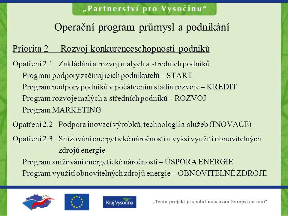Operační program rozvoj lidských zdrojů Priorita 1 Aktivní politika zaměstnanosti Opatření 1.1 Posílení aktivní politiky zaměstnanosti při zaměstnávání uchazečů a zájemců o práci Opatření 1.2 Modernizace veřejných služeb zaměstnanosti Priorita 2 Sociální integrace a rovnost příležitostí Opatření 2.1 Integrace specifických skupin obyvatelstva ohrožených sociální exkluzí Opatření 2.2 Rovné příležitosti pro ženy a muže na trhu práce Opatření 2.3 Posílení kapacity poskytovatelů sociálních služeb