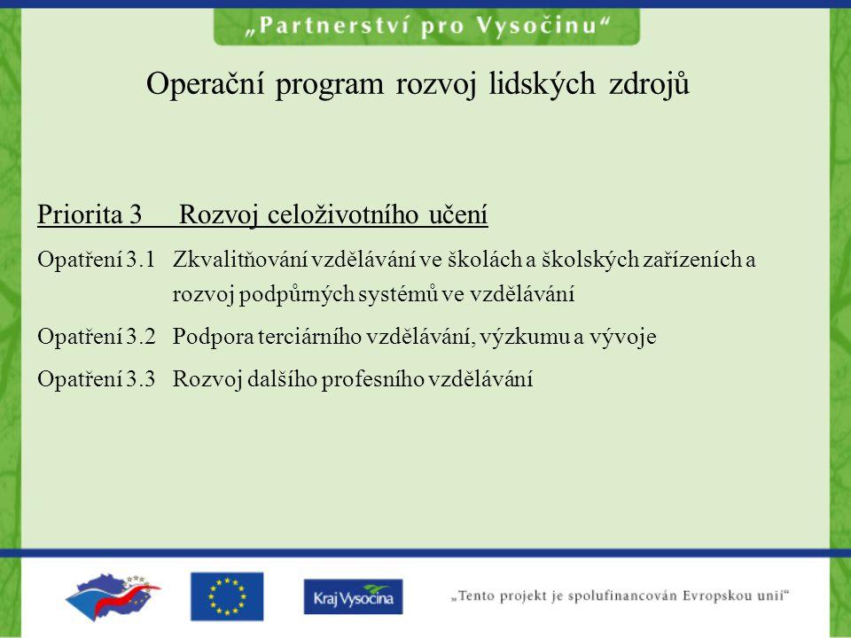 Operační program rozvoj lidských zdrojů Priorita 3 Rozvoj celoživotního učení Opatření 3.1 Zkvalitňování vzdělávání ve školách a školských zařízeních a rozvoj podpůrných systémů ve vzdělávání Opatření 3.2 Podpora terciárního vzdělávání, výzkumu a vývoje Opatření 3.3 Rozvoj dalšího profesního vzdělávání