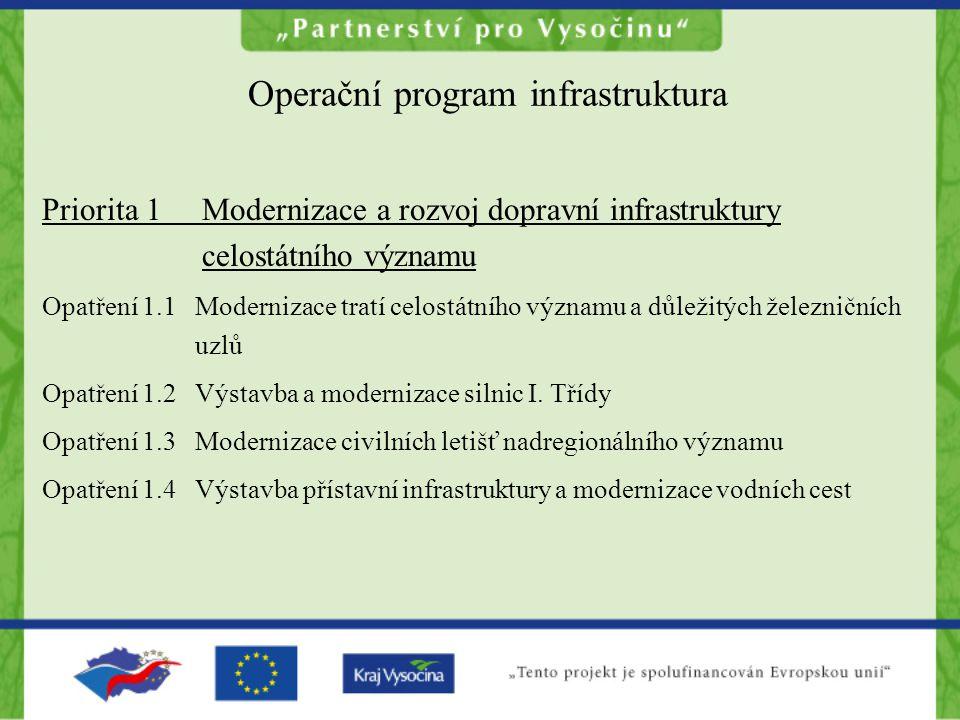 Operační program infrastruktura Priorita 2 Snížení negativních důsledků dopravy na životní prostředí Opatření 2.1 Realizace ochranných opatření na dopravní síti k zabezpečení ochrany životního prostředí Opatření 2.2 Podpora kombinované dopravy Opatření 2.3 Podpora zavádění alternativních paliv Opatření 2.4 Studijní a výzkumné projekty k zabezpečování problematiky zlepšení životního prostředí z hlediska dopravy